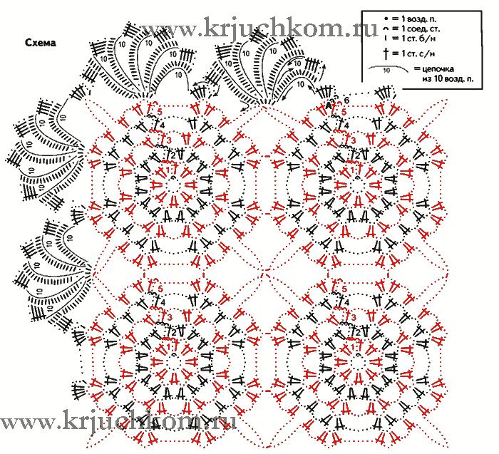 Схемы вязания крючком салфетки