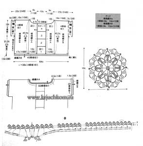 Вязание крючком ажурной кофточки - выкройка модели