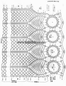Схема вязания крючком женской кофточки