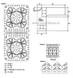 Схема вязания кофточки и выкройка