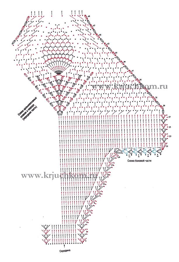 Схемы вязания передней части