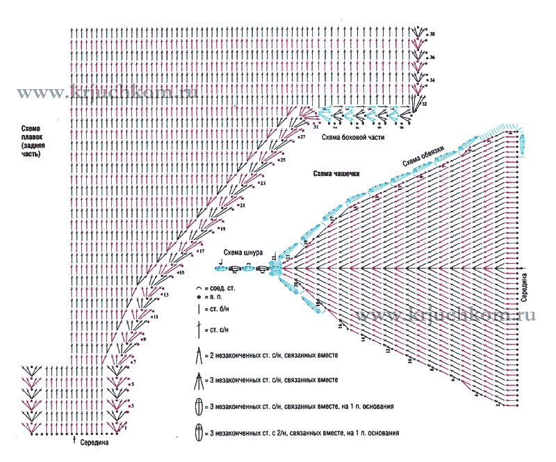 Схемы вязания купальника