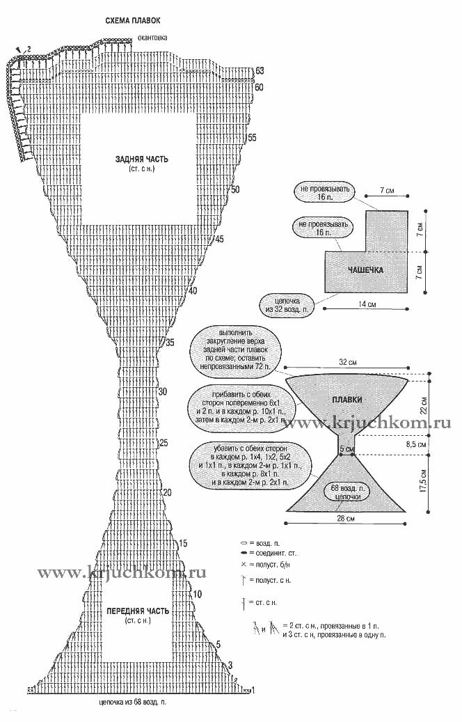 Схема вязания плавок