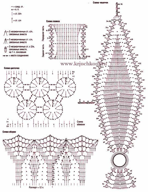 Вязаные купальники крючком схемы