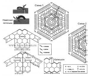Схема вязания женского пальто крючком