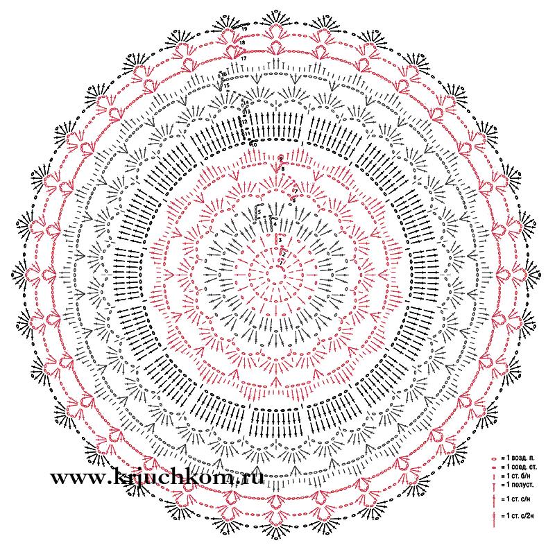 Схема круглый коврик своими руками 1018