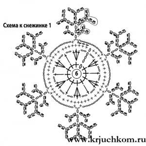 вязаная снежинка 1 схема