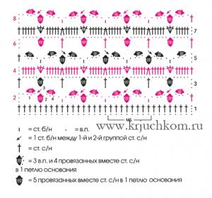 Вязание крючком летнего джемпера для женщин - схемы и описание