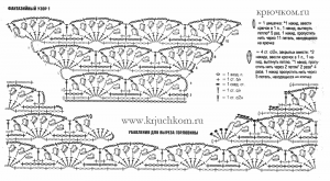 Схемы вязания женского пуловера
