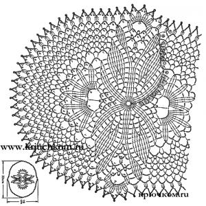 Ажурные вязаные салфетки схемы крючком