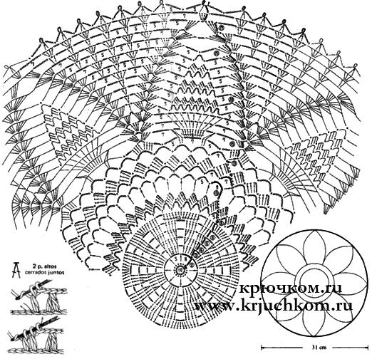 Салфетки крючком круглые схемы идеи