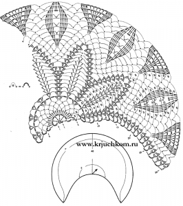 Схемы вязания шали крючком