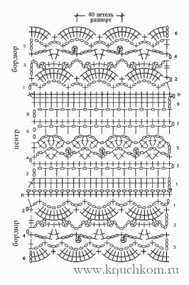 Схемы вязания шарфа крючком