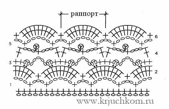 Схема вязания бордюра шарфа