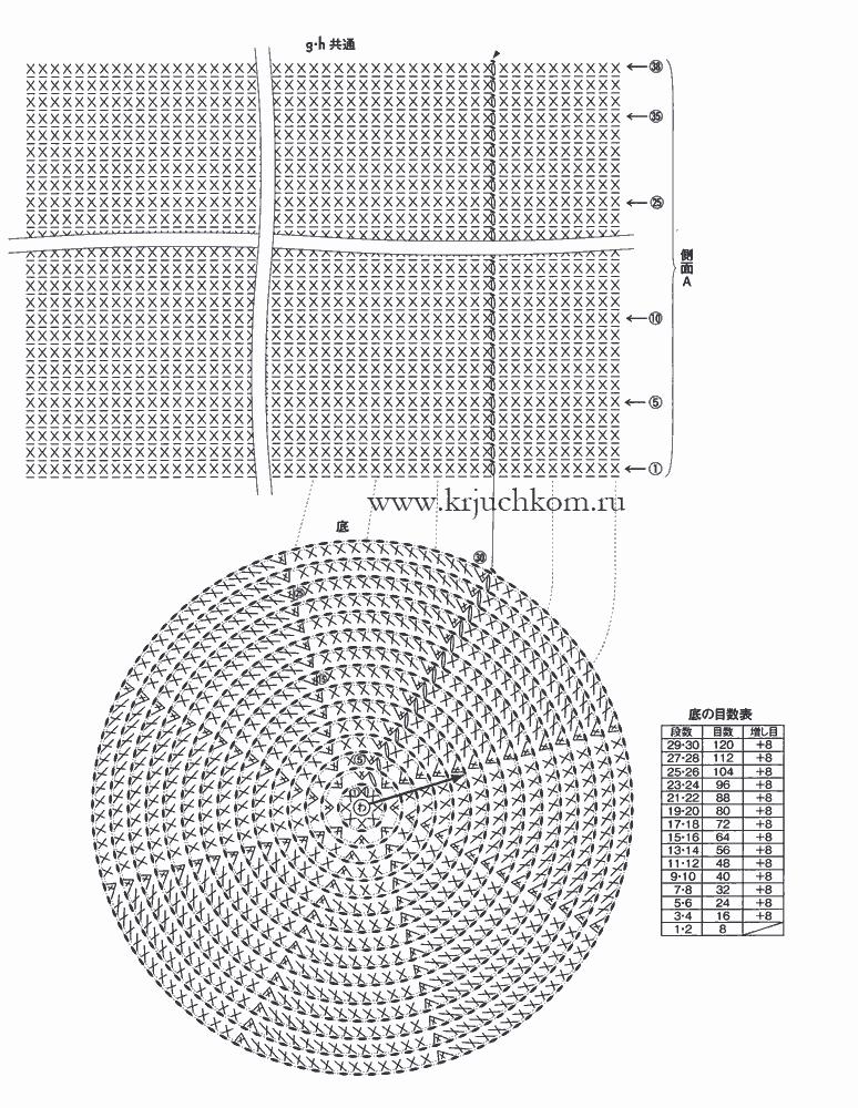 Вязаные сумки крючком с описанием и схемами фото 74