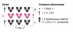 Схема вязания топа крючком