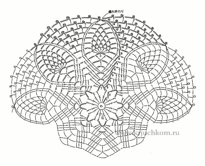 схема салфеток с ананасами