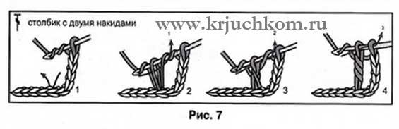 Вязание выпуклого и вогнутого столбика крючком