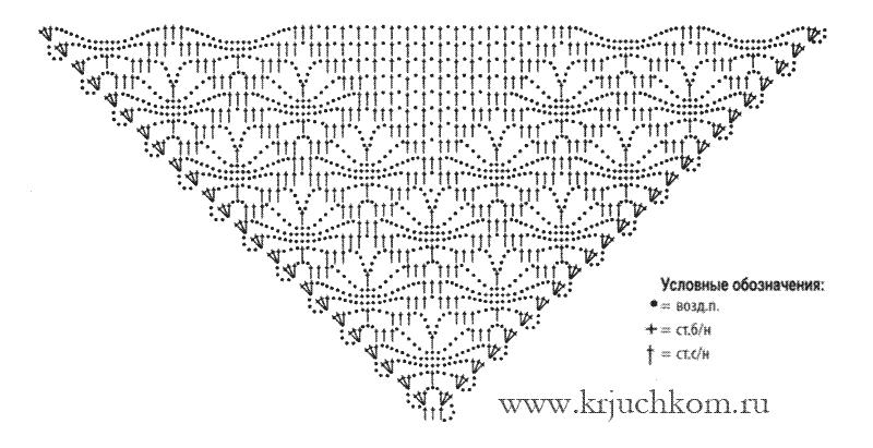 Вязание крючком схемы белая кофточка