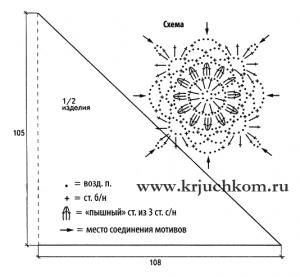 Схема вязания голубой шали крючком