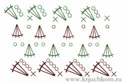 Вязаные платья крючком со схемами и описанием