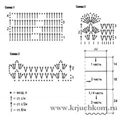 Схемы вязания юбки крючком