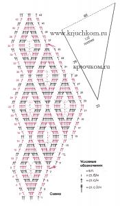 Шаль схемы вязания