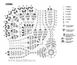 Квадратная салфетка - схемы вязания