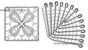 воротничок крючком схема описание