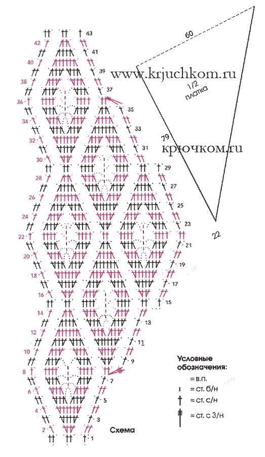Схема вязания цветочных мотивов