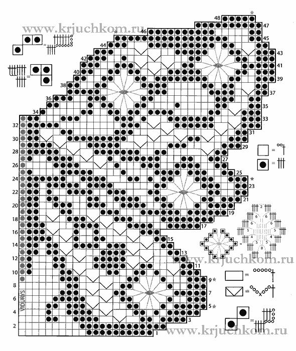 Схема вязания летнего болеро