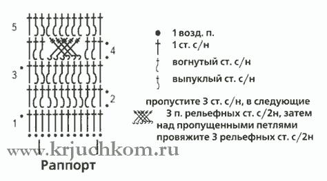 Схемы вязания тапок крючком