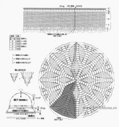 Как связать шапку крючком схемы