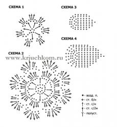 Схемы вязания крючком шляпки