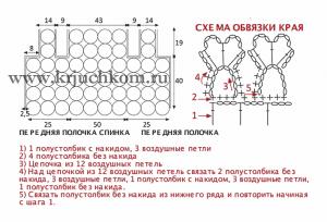 Выкройка вязаного жилета и схема обвязки края