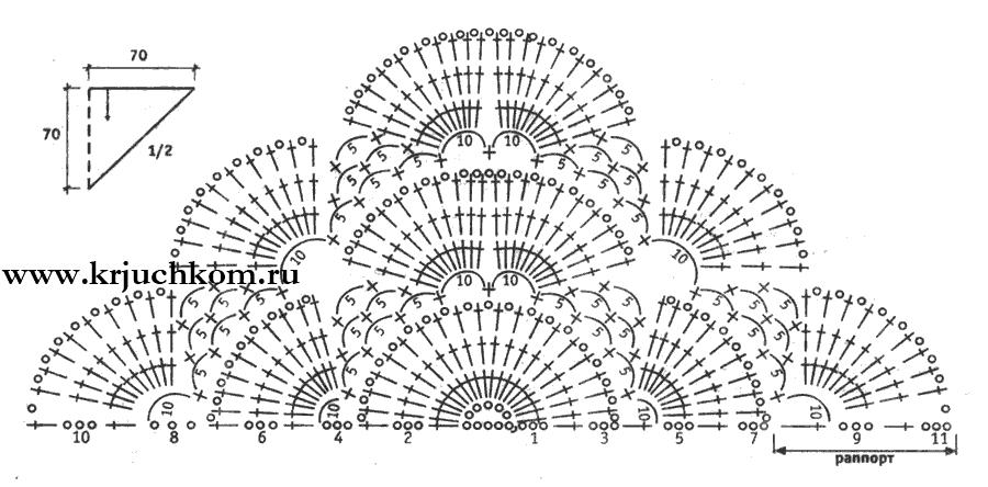 шаль крючком схема и описание вязания ажурной шали