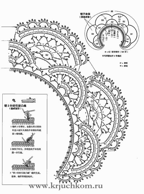 ажурный вязаный воротничок крючком фото и схемы