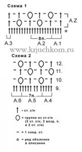 modnye-modeli-vjazanyh-shapok Поиск на Постиле: модные шапки крючком